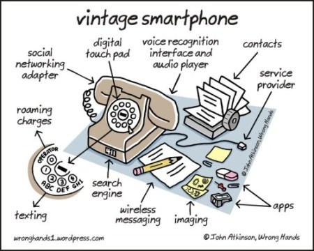 vintage smartphone
