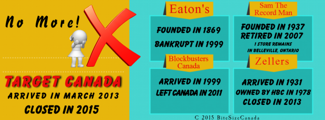 Stores that have left Canada